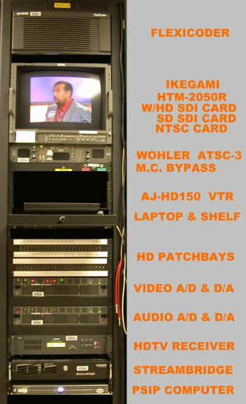 Simple and effective HD encoding rack.